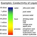 هدایت الکتریکی آب